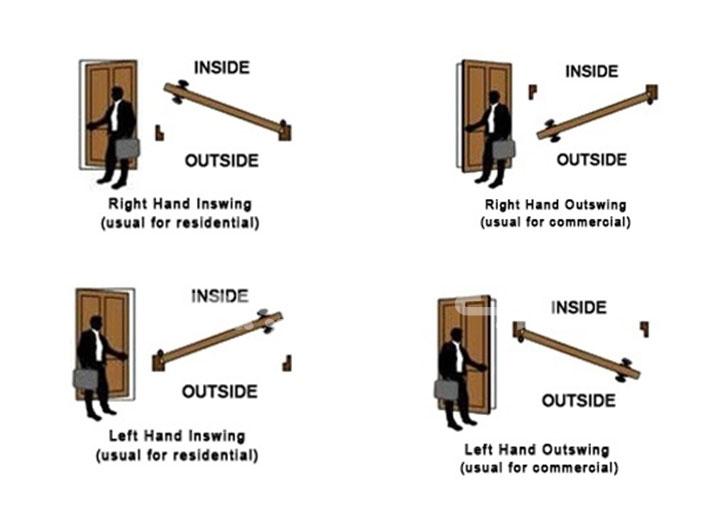 بیرون بازشو و داخل بازشو