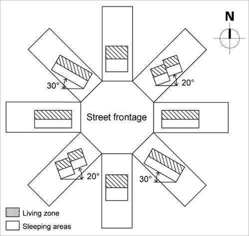 تعیین موقعیت ساختمان با استفاده از جهت یابی در اجرای پروژه های ساختمانی