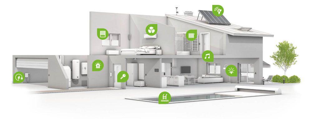 فناوری خانه هوشمند در فضای سبز ساختمان