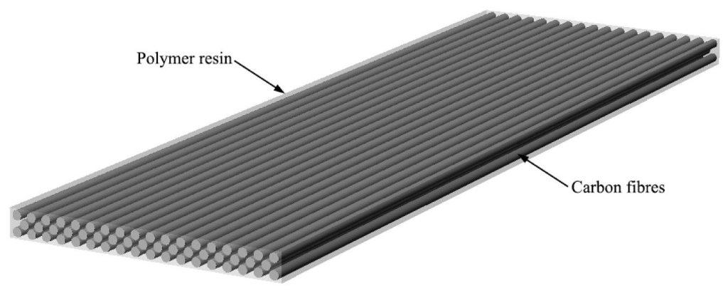 استفاده از مصالح کامپوزیتی در ساختمان و پروژه های عمرانی